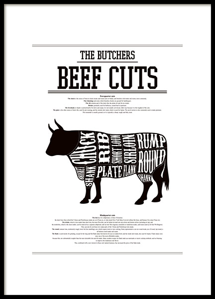 Posters with the cuts of a cow. Black and white print for the kitchen