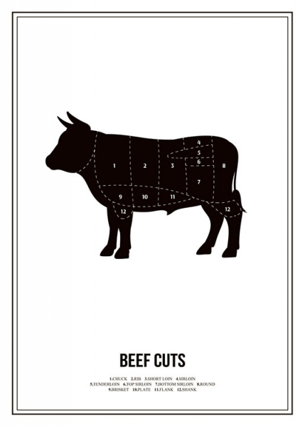 Black and white print for the kitchen with a butcher chart