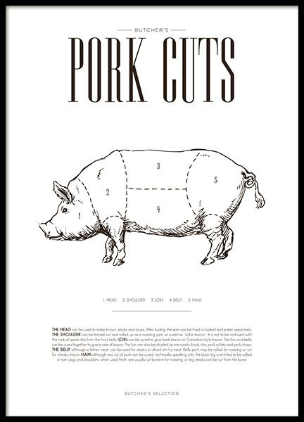 Poster and print for the kitchen, pork cuts and pork chart