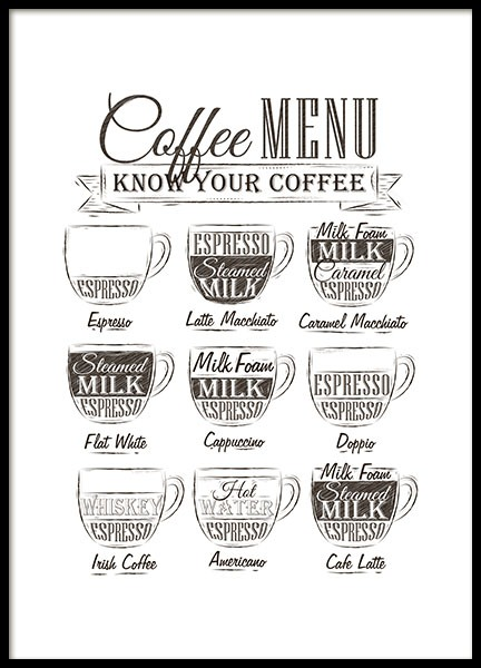 Coffee menu poster for the kitchen and prints for kitchen decor