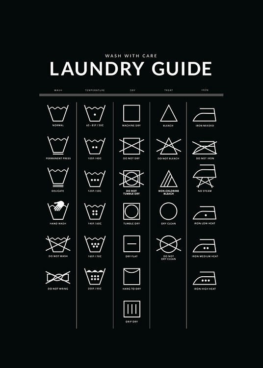 Laundry Guide Black Poster / Text posters at Desenio AB (12373)