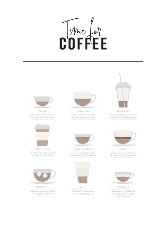 Coffee Drinks Poster / Text posters at Desenio AB (12667)