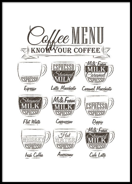 Kitchen Art With A Coffee Menu  Posters And Prints For The Kitchen